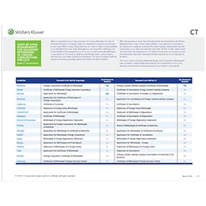 Corporation Compliance Smart Chart - State-by-State Requirements for Voluntary Withdrawal of Foreign Corporations and LLCs