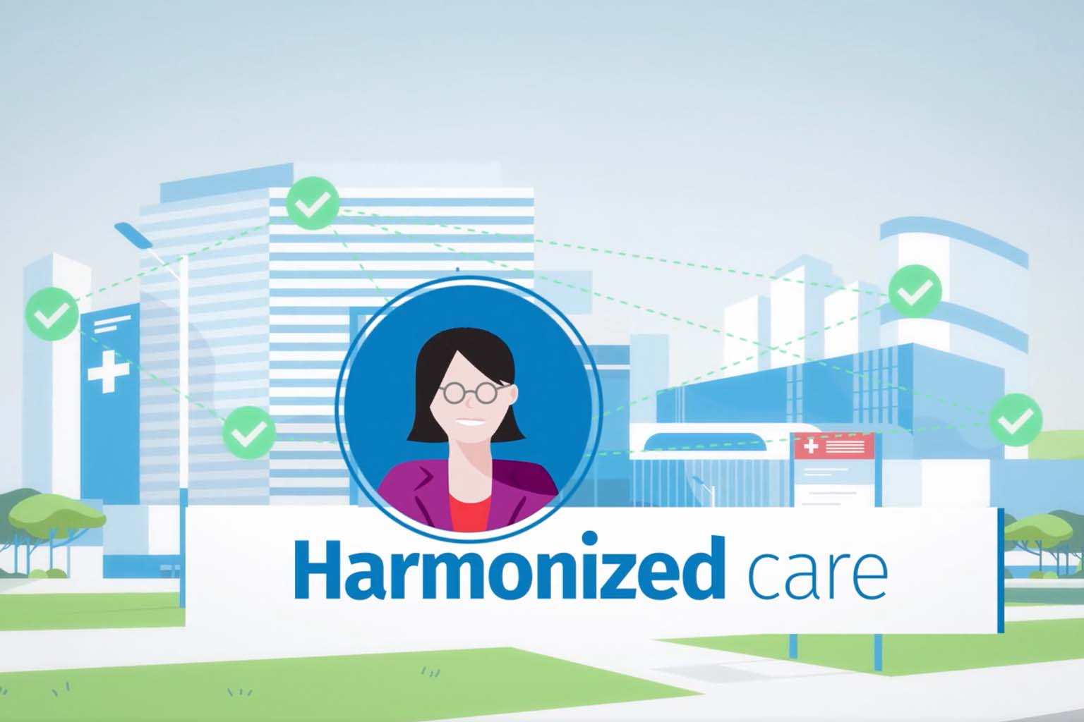 video screen - harmonized care