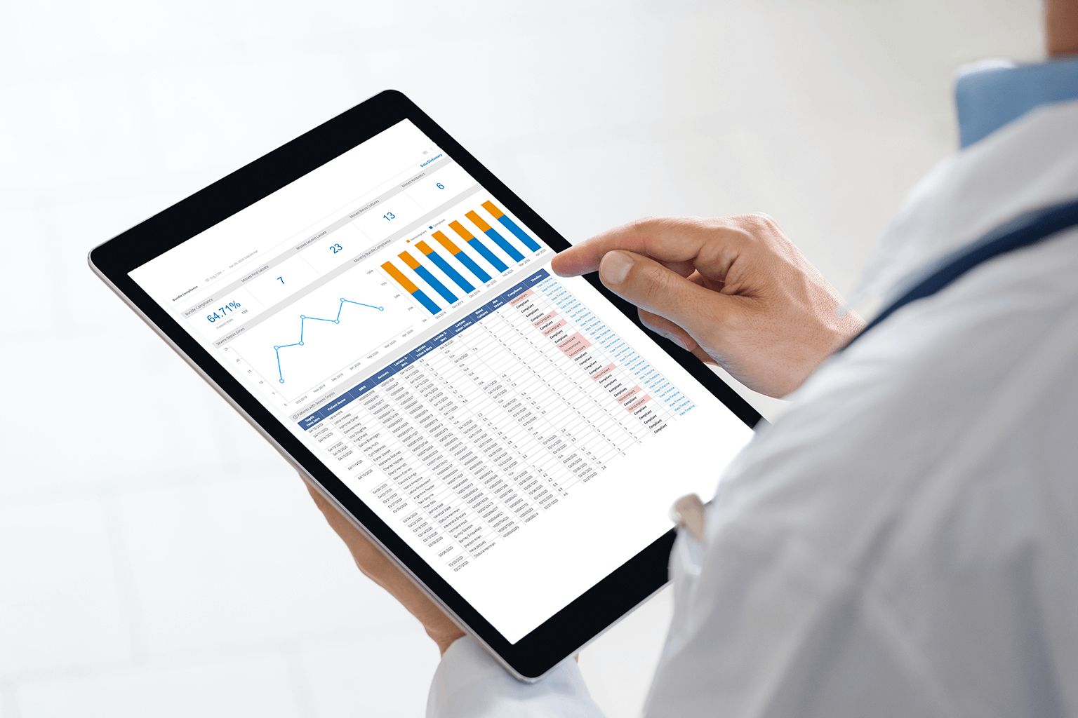 POC-Advisor-Bundle-Compliance-Analytics-on-Ipad