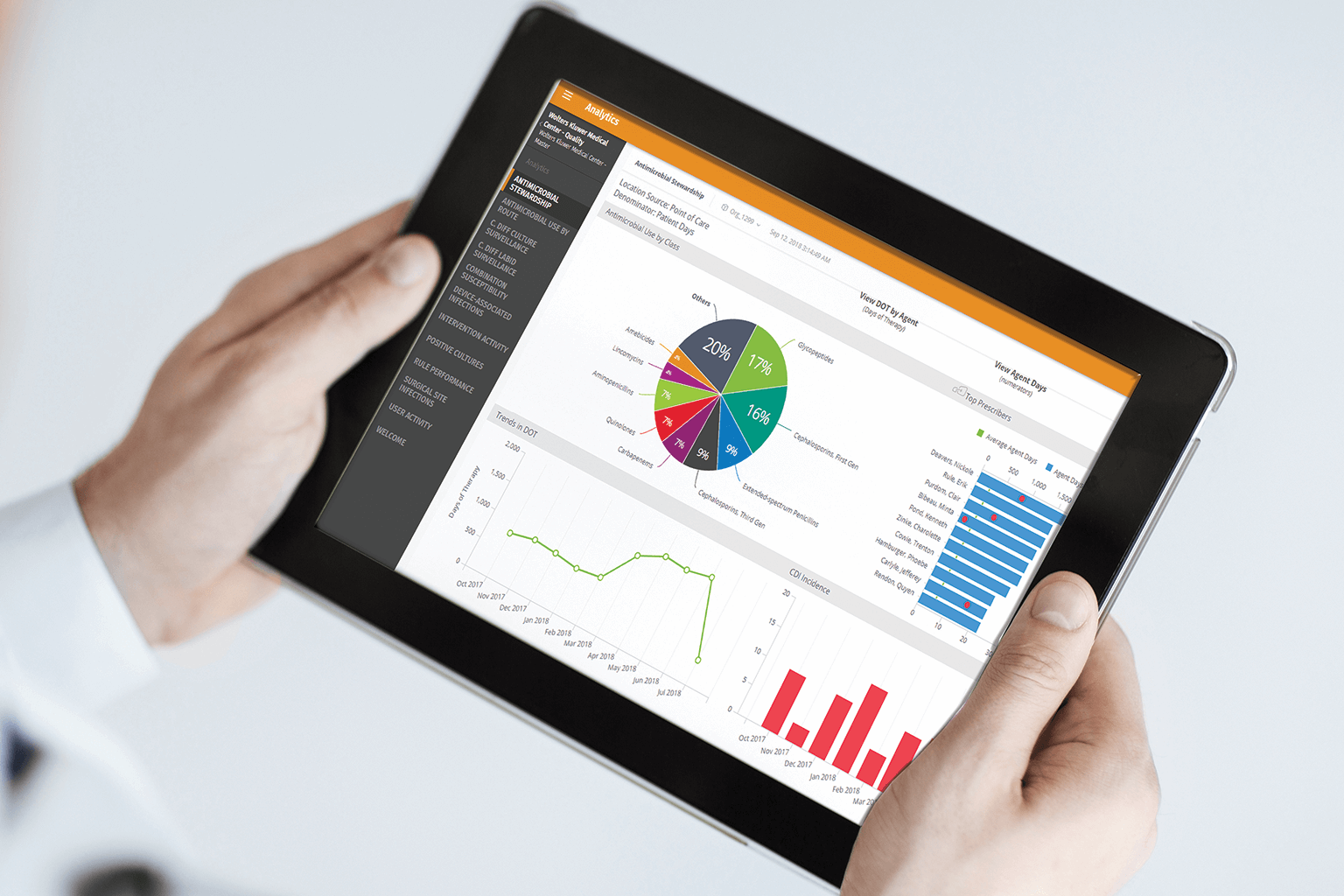 sentri7-analytics-on-tablet-reviewing-reports