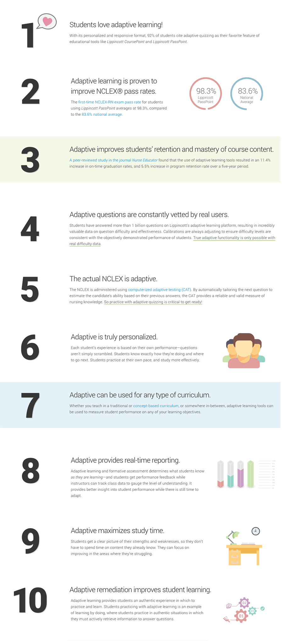 Top 10 benefits of adaptive learning