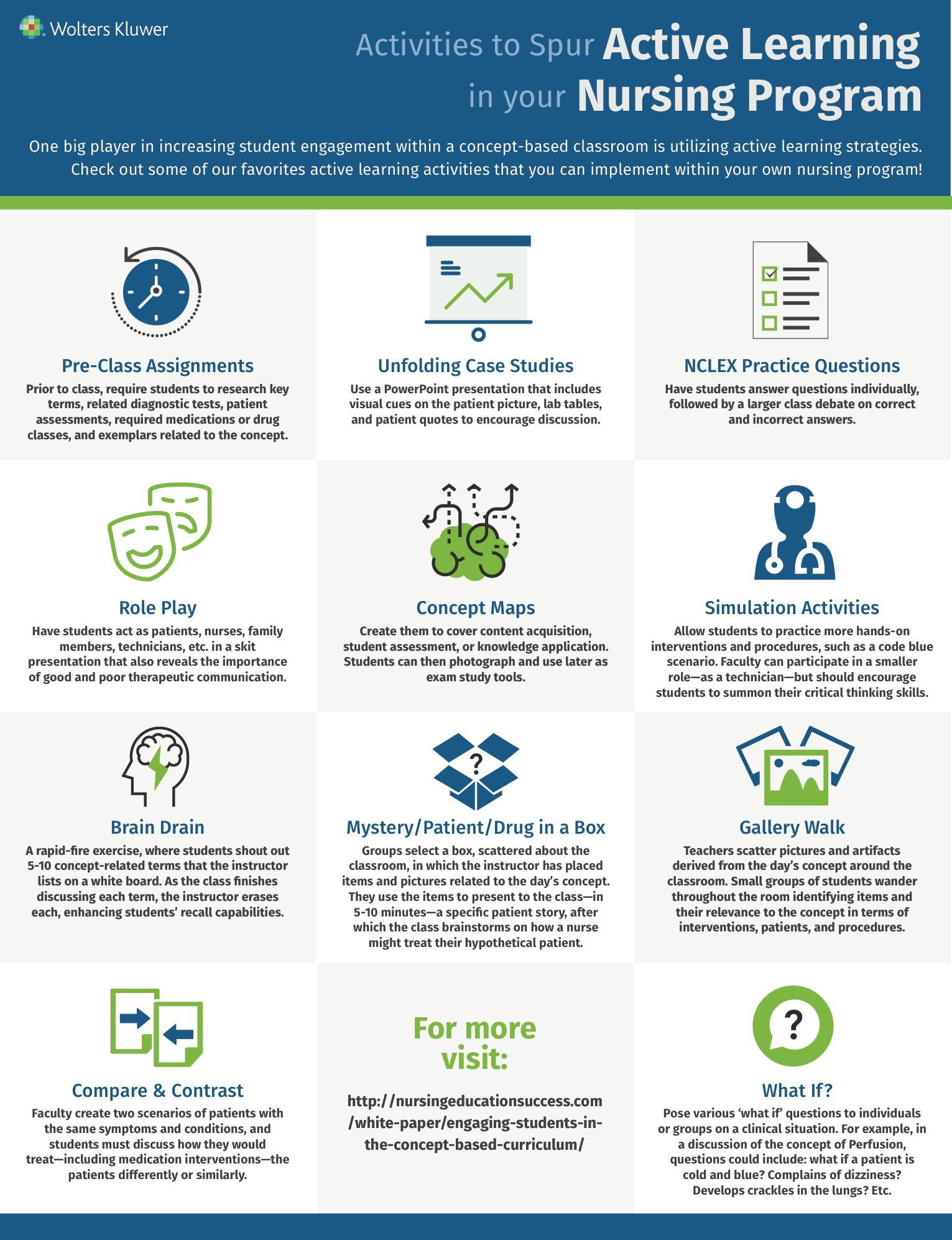 11 Active Learning Strategies To Engage Active Learning Wolters Kluwer