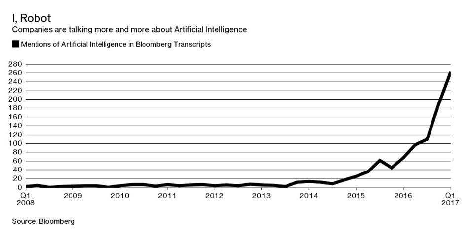 bloomberg-the-limits-of-artifical-intelligence