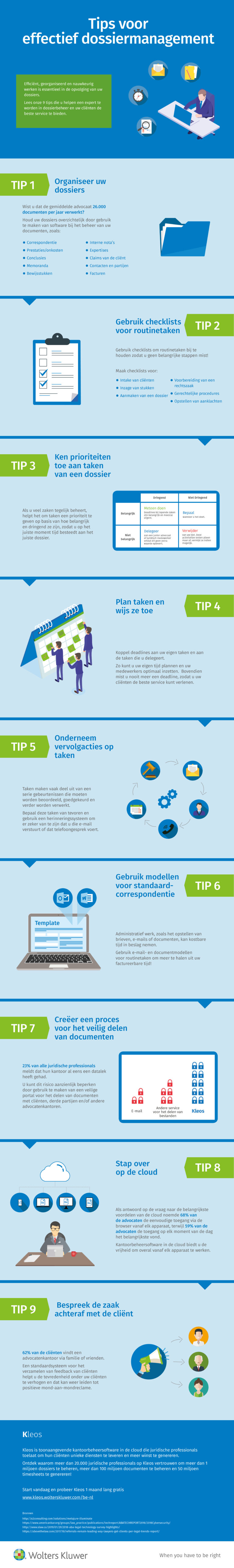 Kleos-Infographic-Presentation-BE-NL