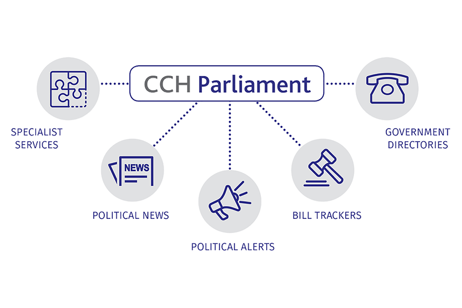 CCH Parliament Intro Graphic