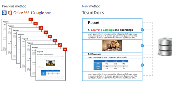 TeamDocs-Difference